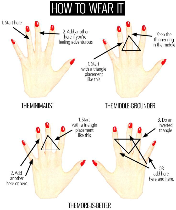 Technique On How To Wear Knuckle Midi Rings Jewelry