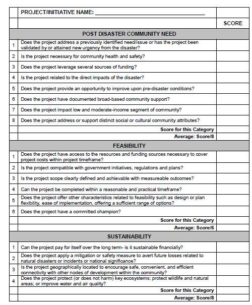 Meeting checklist template images how to fix financial for Project management manual template