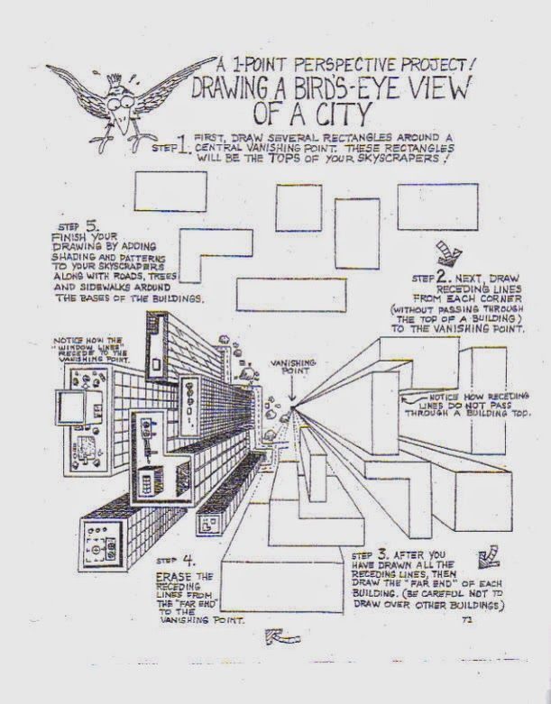 Birds Eye View worksheet | Art Ed: 6th Grade | Perspective ...