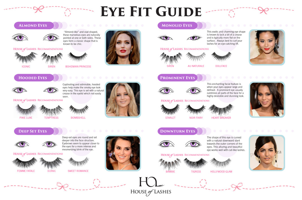 4486e87fd9c Pinterest:@duquesasheenz How to choose the right eyelash for your eye shape