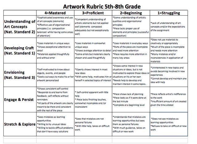 Line Art Rubric Grade 3 : Imgur the simple image sharer grades art rubric
