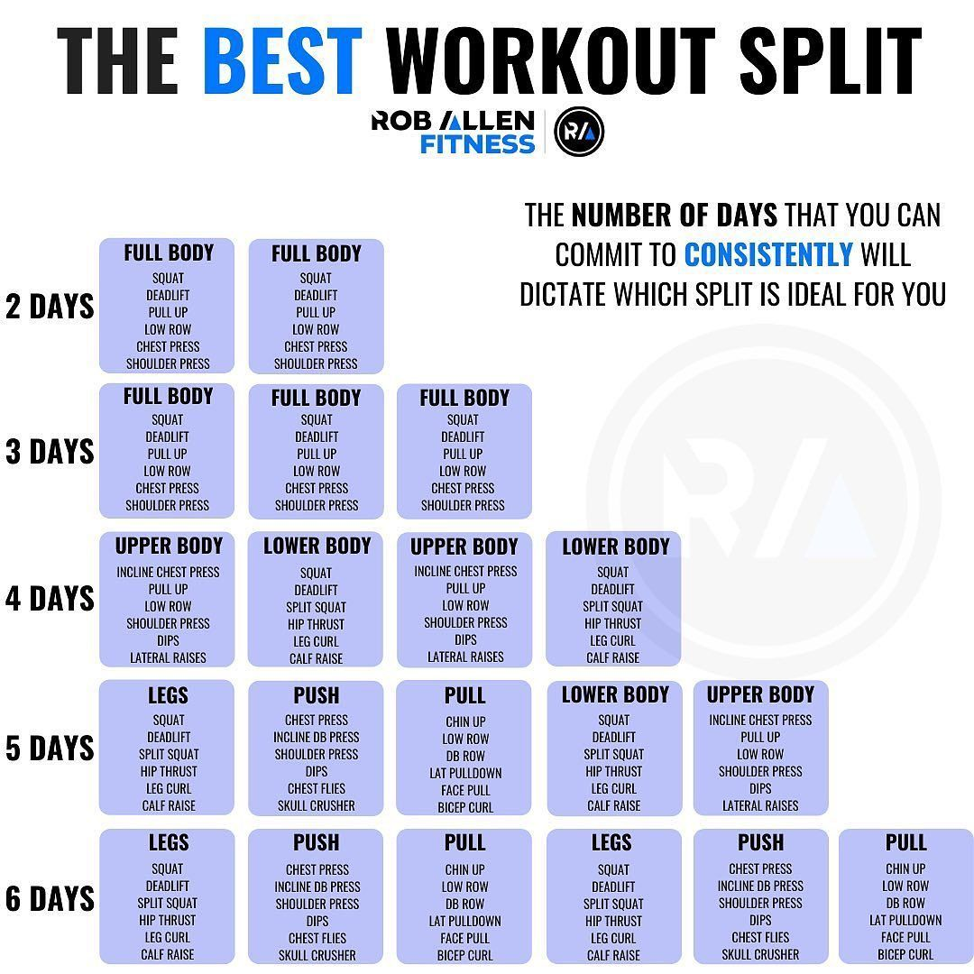 Physique Strength S Instagram Photo Free Fitness Coach App Link In Bio The Best Split For More Workout Splits Best Workout Split Fun Workouts