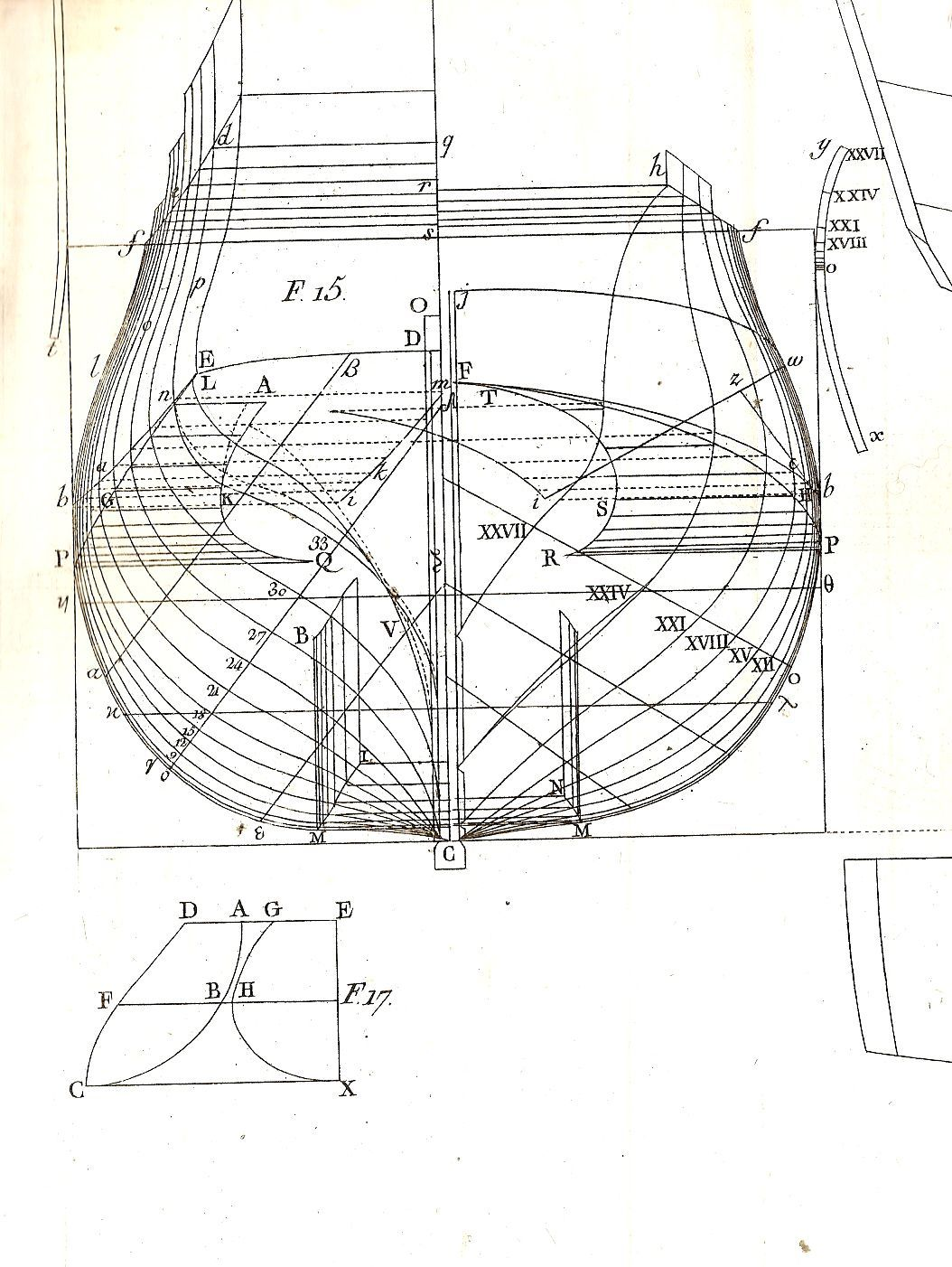 Examen Maritimo Theorico Practico O Tratado De Mechanica