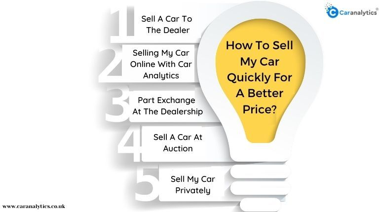 What Is The Best Way Of Selling My Car Online Sell Car Car Fast Cars