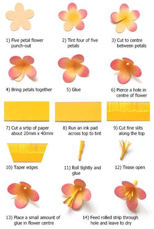fabriquer soi m me des fleurs 3d avec pistilles stamp. Black Bedroom Furniture Sets. Home Design Ideas