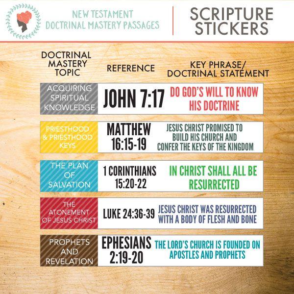 new testament topics