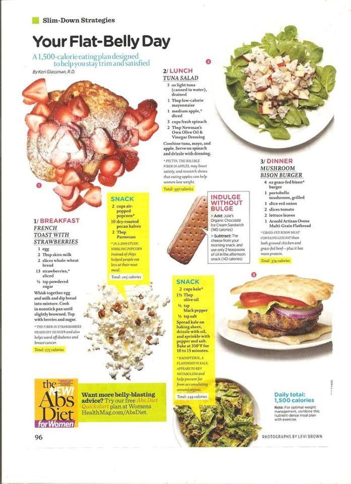 fat loss muscle gain diet