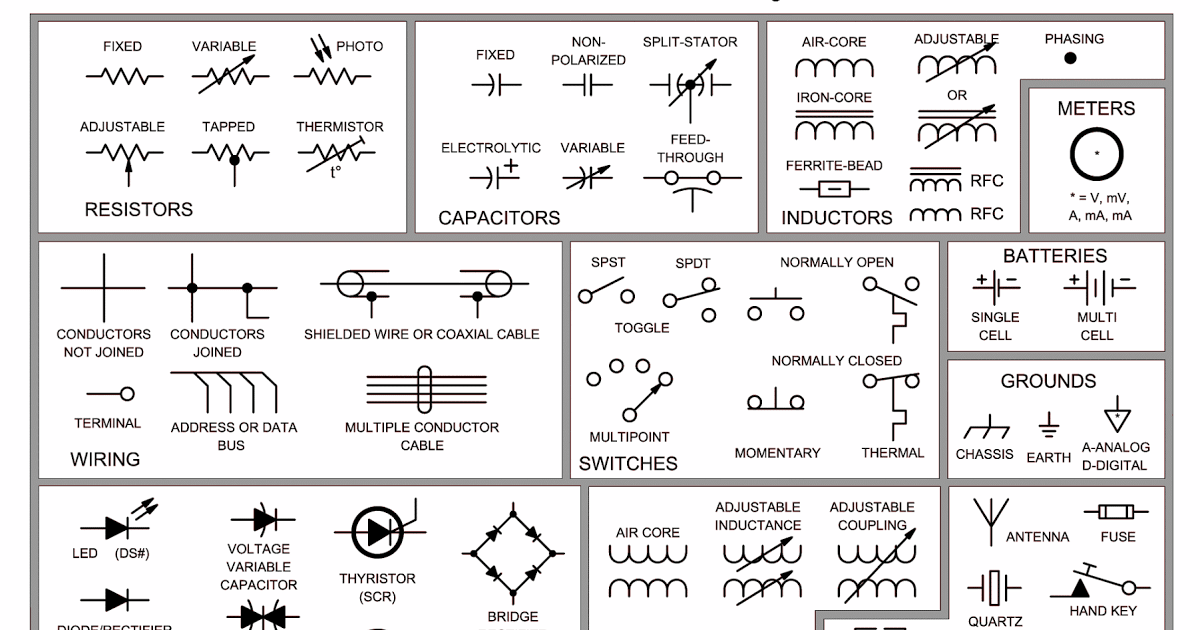 Electrical Circuit Symbols And Meanings Circuit Diagram Images Electrical Schematic Symbols Electrical Symbols Electrical Circuit Symbols