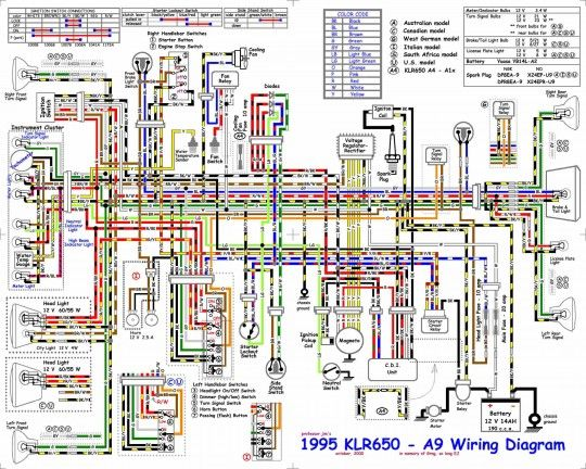 Wiring Diagram Of A 1995 Kawasaki Klr 650 Motorcycle Electrical Wiring Diagram Electrical Diagram Klr 650