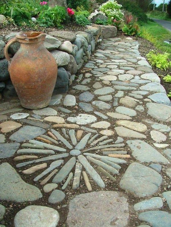 Créer le plus beau jardin avec le gravier pour allée ...