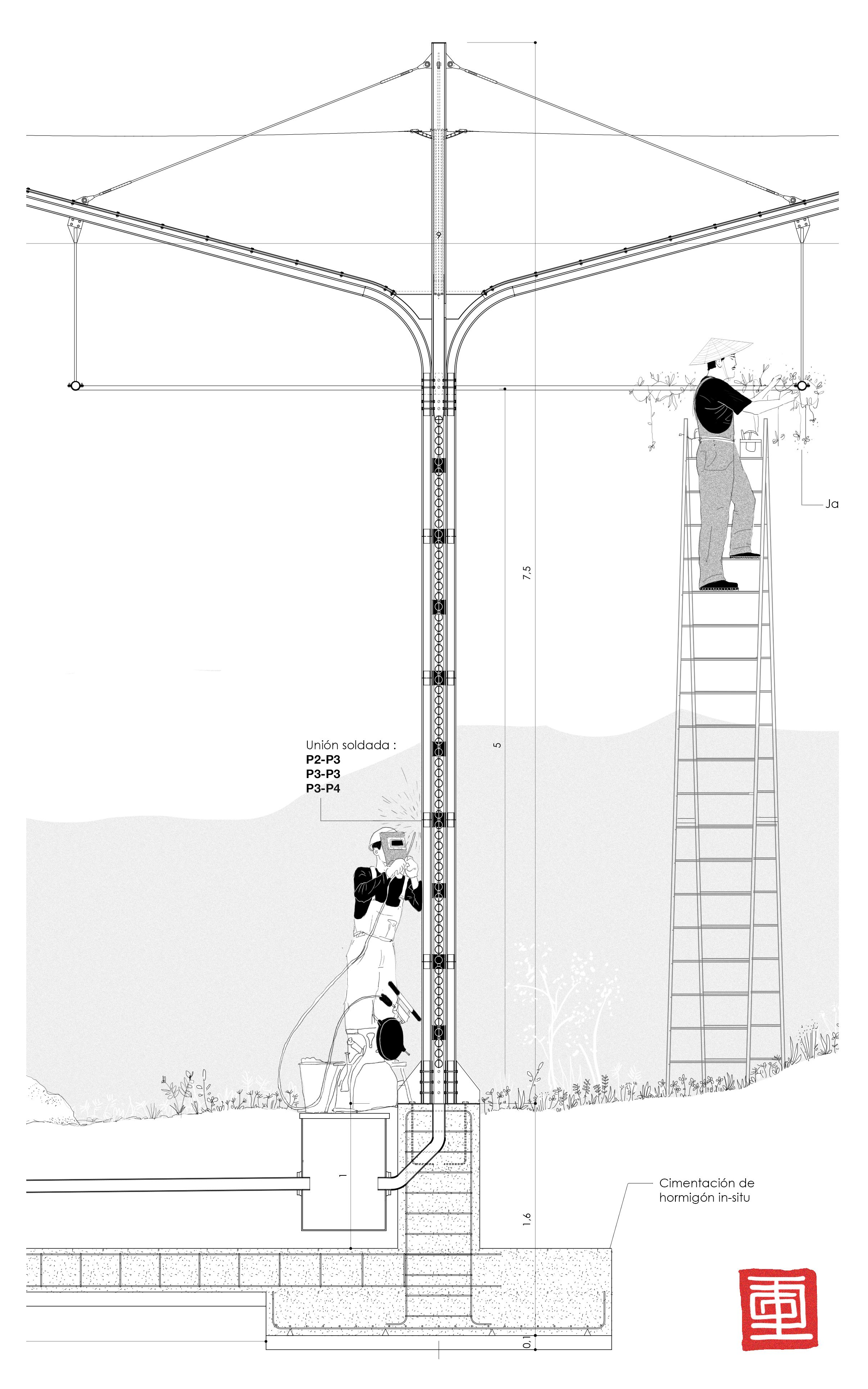 By Ignacio Darras Diagram