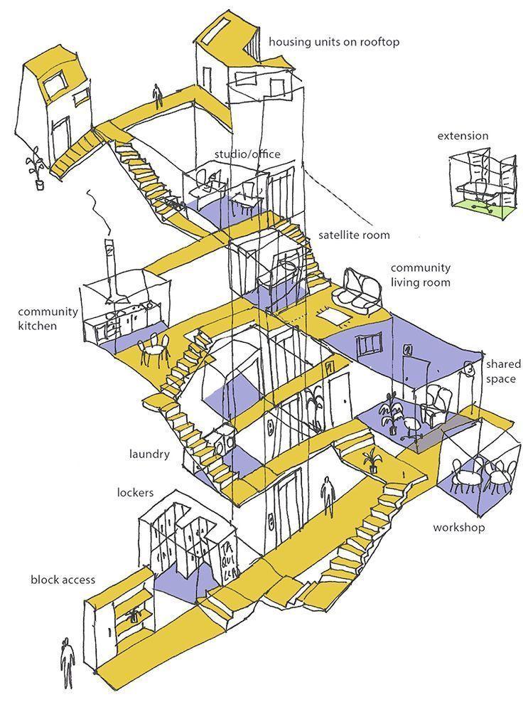 Mass Concept Diagram Landscape Architecture-Mass concept diagram #concept #diagr... -  Mass Concept Diagram Landscape Architecture-Mass concept diagram #concept #diagram – massenkonzep - #architecturalconceptdiagram #architecturalconceptualmodel #architecture #ArchitectureMass #concept #diagr #diagram #landscape #Mass