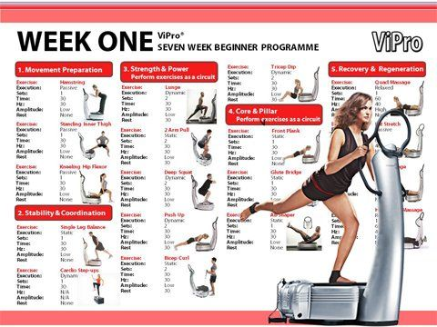 Image result for vibration plate exercise workout posters back exercises music also google search vvvvviiiiibbbbrrrraaa rh pinterest