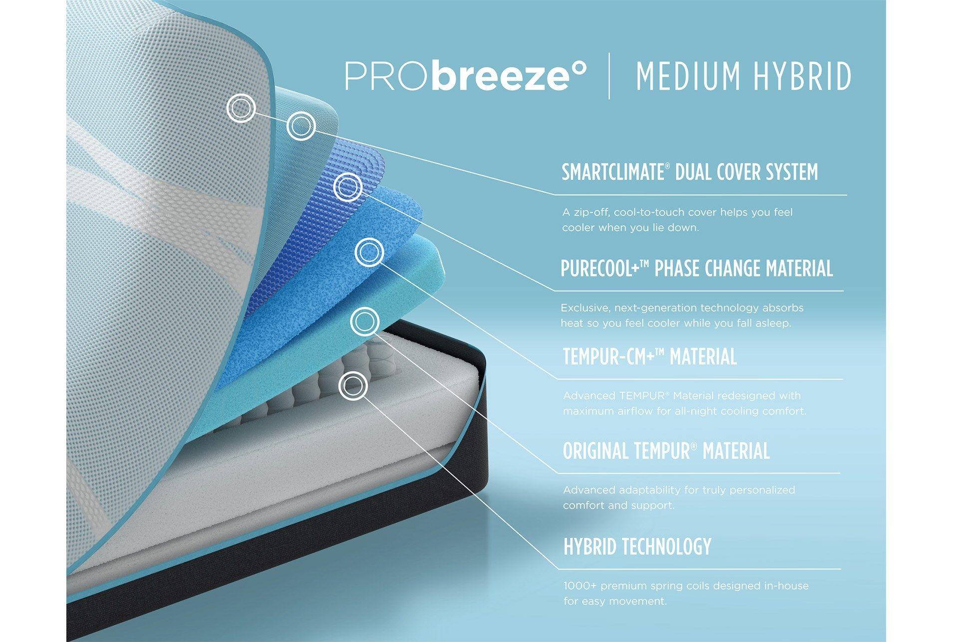 Tempur Pro Breeze Medium Hybrid Eastern King Mattress Twin Xl Mattress How To Fall Asleep Tempurpedic