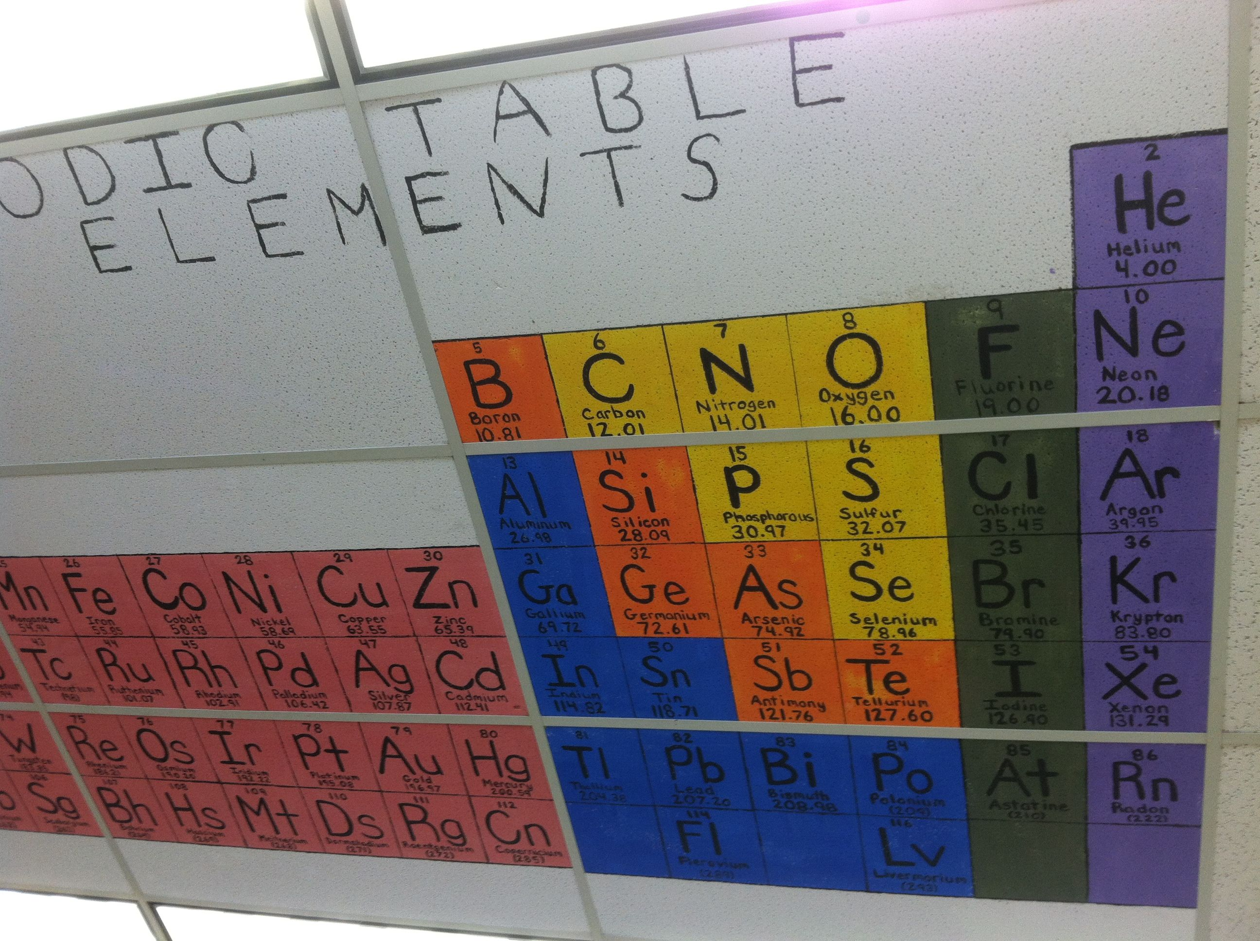 Chemistry Classroom Ceiling - Spent Couple Of Weeks