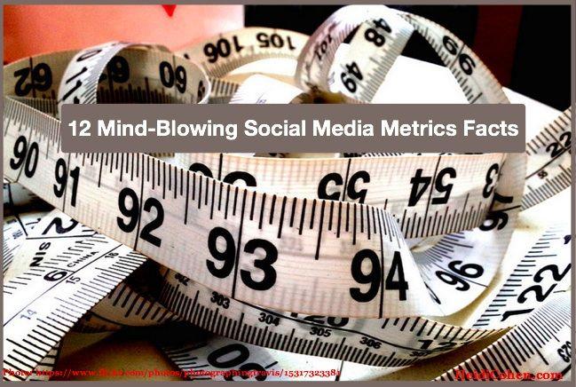 12 Mind-Blowing Social Media Metrics Facts (Charts) via @HeidiCohen. #SocialMedia #Marketing #SmallBusiness