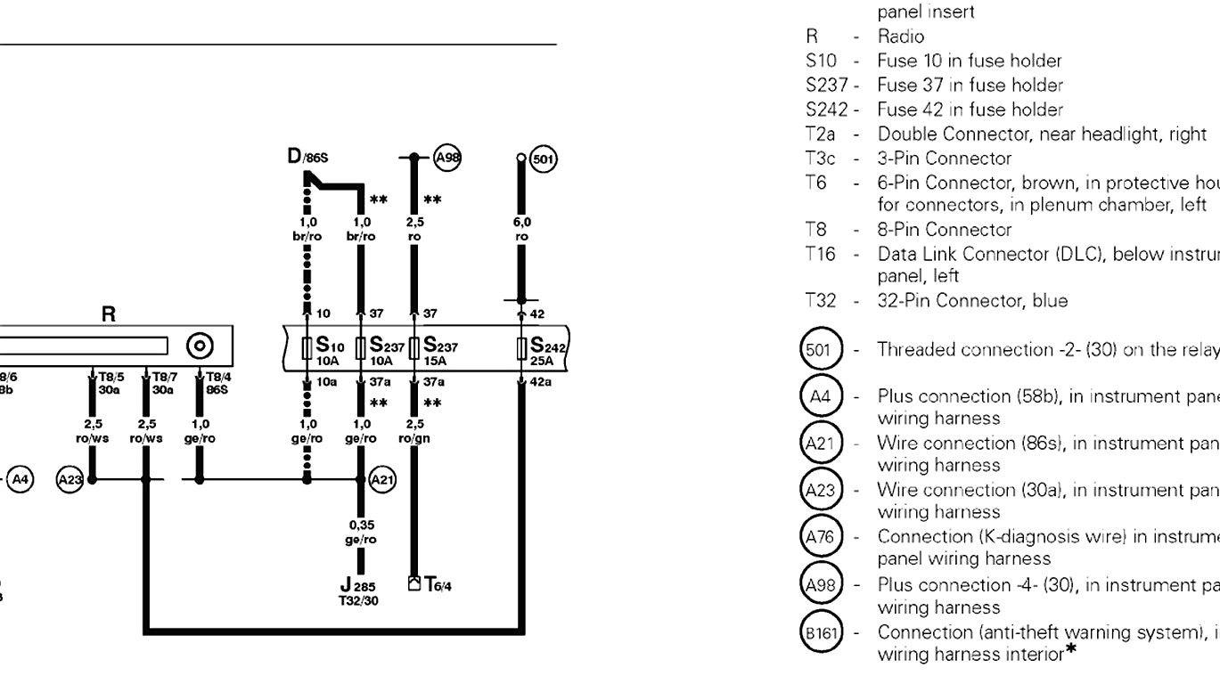 Vw Passat Radio Wiring Diagram - How To Volkswagen Jetta ...