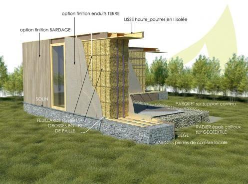 Architecture Paille Porteuse Adream 2012 details Pinterest - maison bois et paille