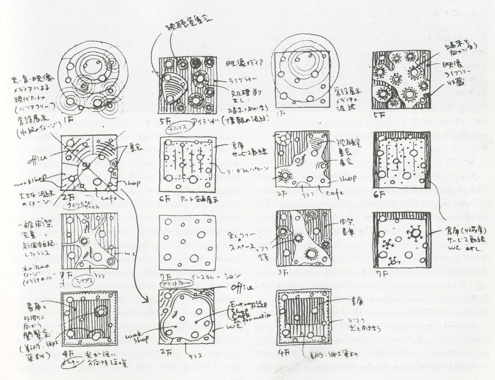 Pin By Huai Hsuan Shih On Plan