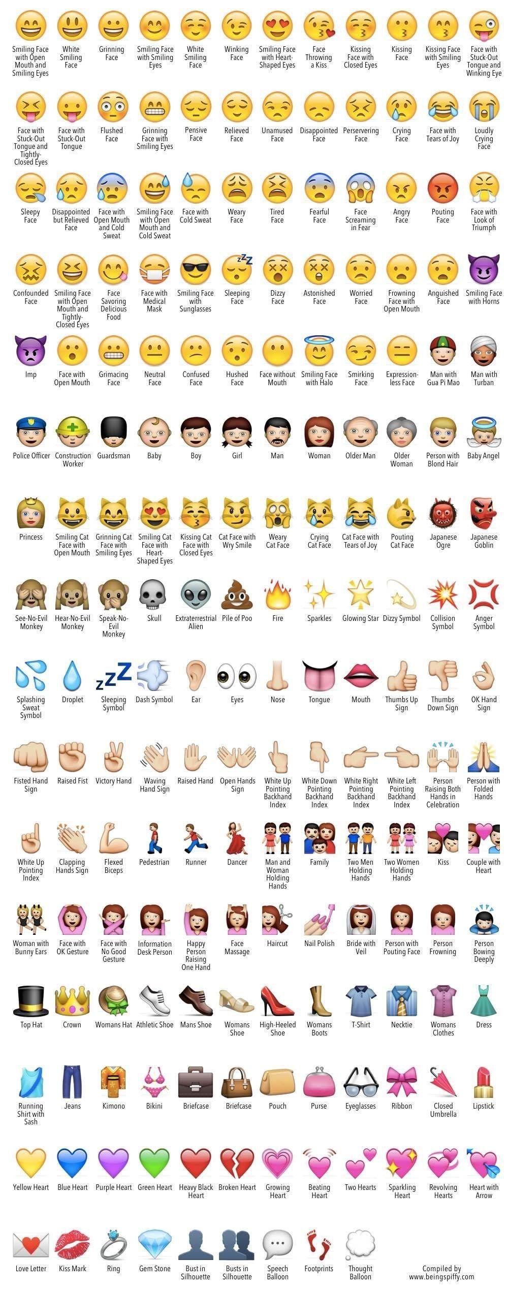 Pin By Sheidars On Pegatinas Emoji Defined Emoji Emoji Pictures