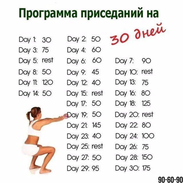 Качать пресс для похудения таблица