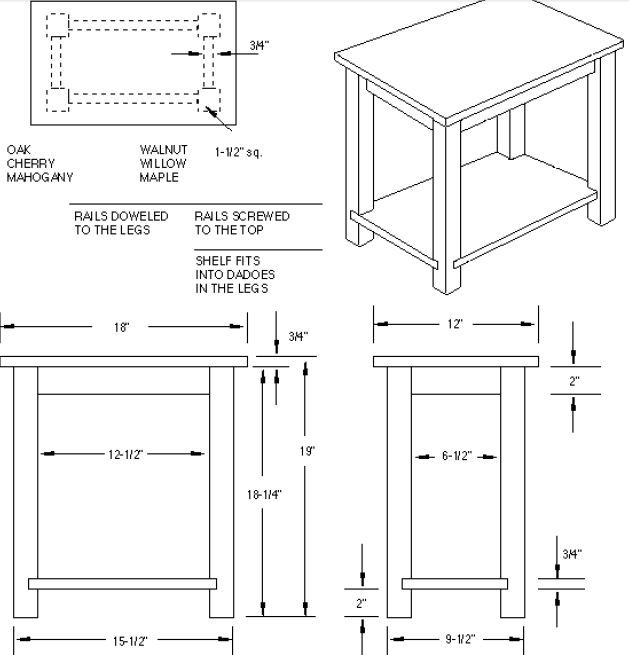 Woodworking Plan For Bedside Table Complete Woodworking Plans With Detail Descript Woodworking Plans Beginner Woodworking Furniture Plans Wood Furniture Plans