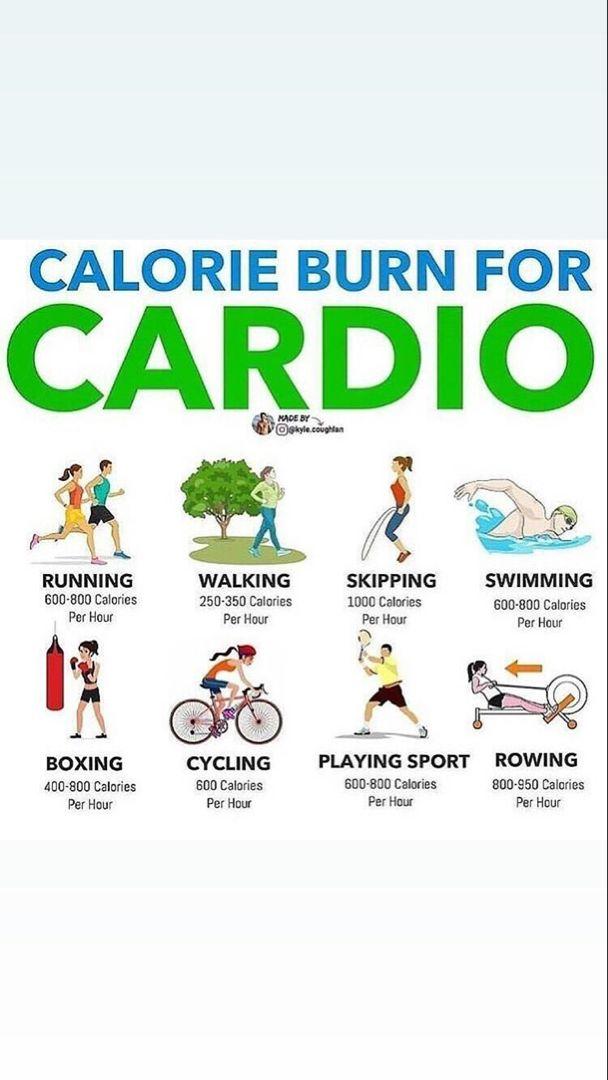 Cardio tips Join world's leading nutrition & start