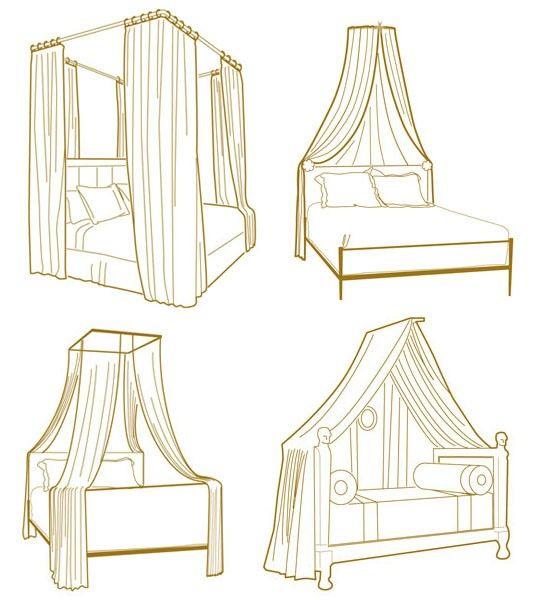 Idees Decoration Baldaquin Transformer Lit Romantique Creer