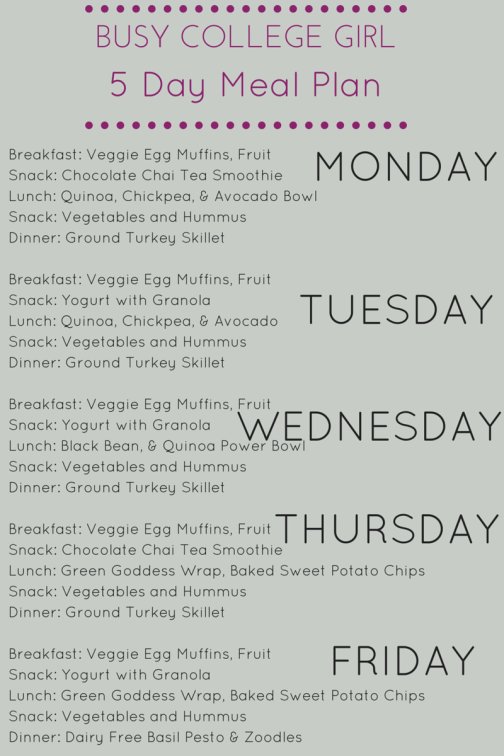 Busy College Girl 5 Day Meal Plan - Lean, Clean, & Brie ...