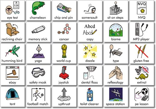 Teaching Learners With Multiple Special Needs Picture And Photograph Symbols Sets Special Education Resources Teaching Eal Resources