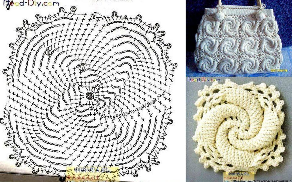 Crochet Designs Free: Different points Crochet with step by step ...