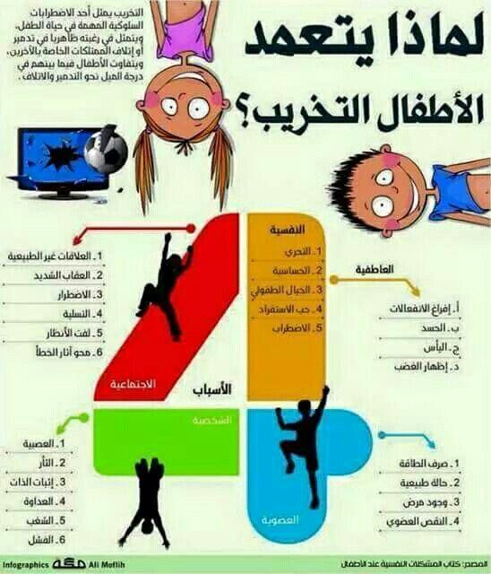 Pin By Samara Maths On نصائح وتربية Baby Education Kids Education Childrens Education