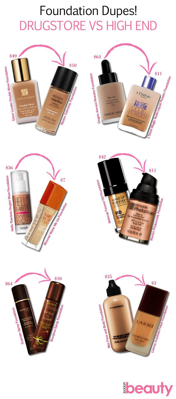 Foundation Dupes Drugstore Vs High End Makeup Dupes Best Makeup Products Beauty Makeup