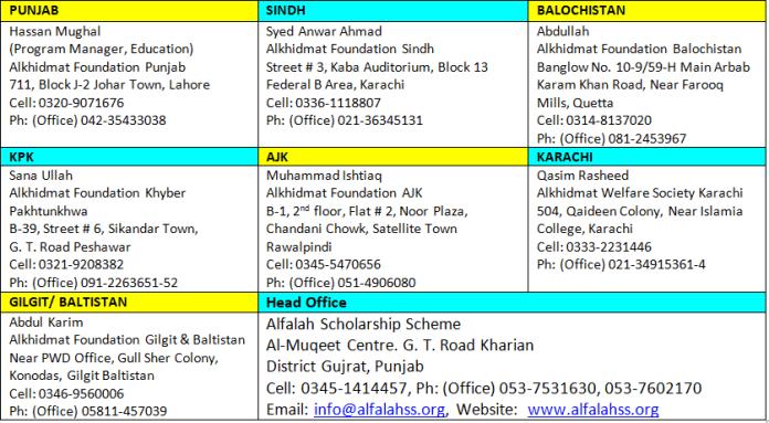 Alfalah Scholarship Scheme For Pakistani Students Session 2018 19