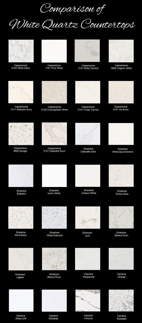 Comparison Of White Quartz Countertops From Different