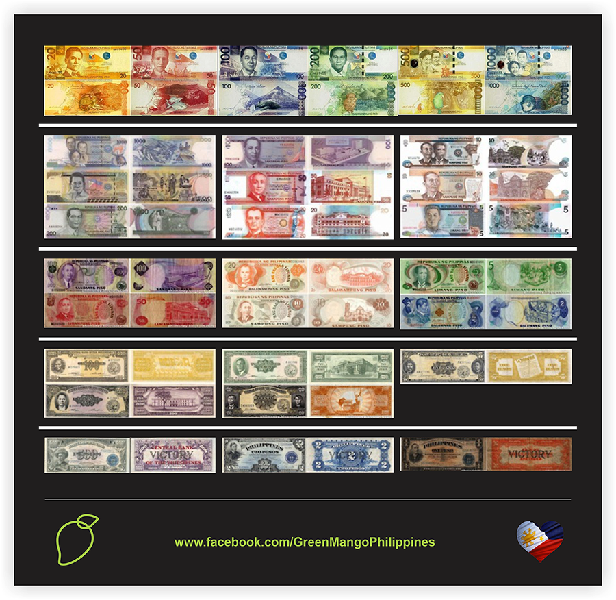 The evolution of the philippine peso my roots pinterest the evolution of the philippine peso biocorpaavc Choice Image