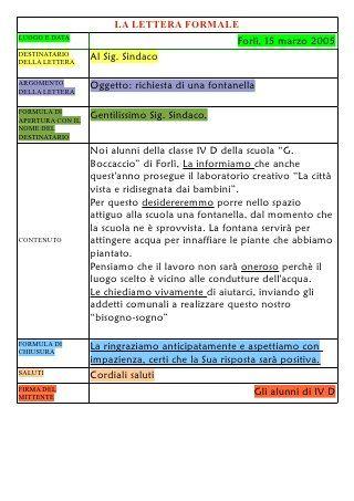 Lettera Formale Italian Language Learning Learning Italian Italian Language