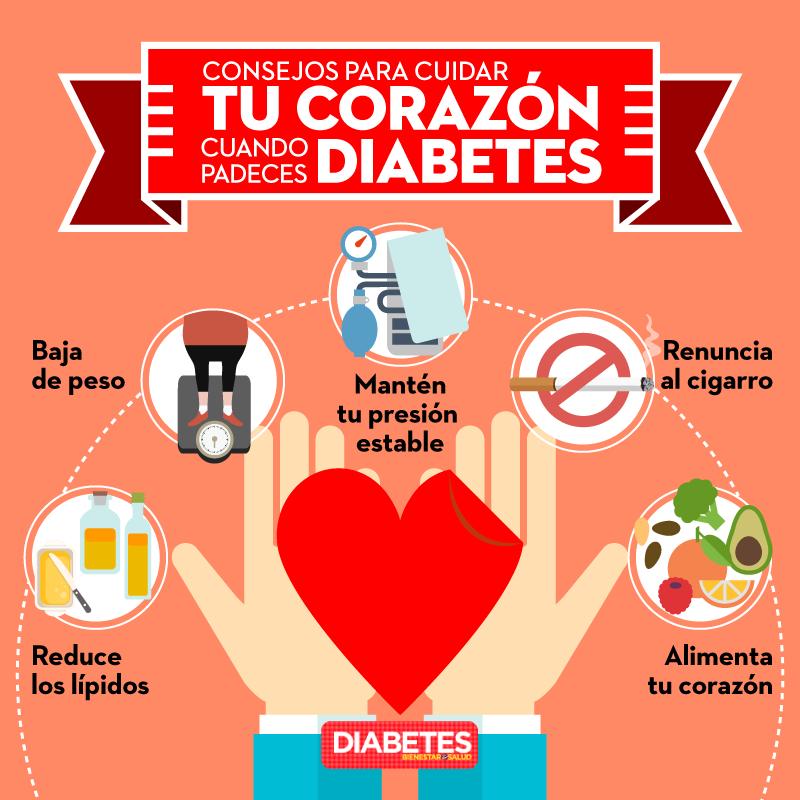 dieta de diabetes svetovni dan