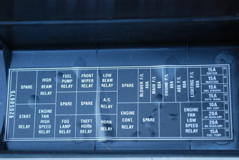29b624397357fef0b060e417219d14d2 img] a6 pinterest engine vx commodore fuse box diagram at reclaimingppi.co
