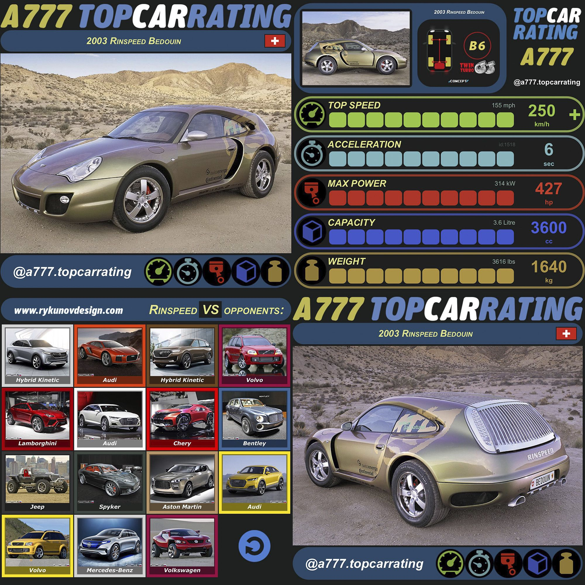 2003 rinspeed bedouin in 2020 super cars acceleration sports cars pinterest