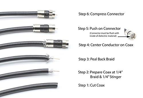 Coaxial Cable Compression ing | Proudly Made in the USA ... on