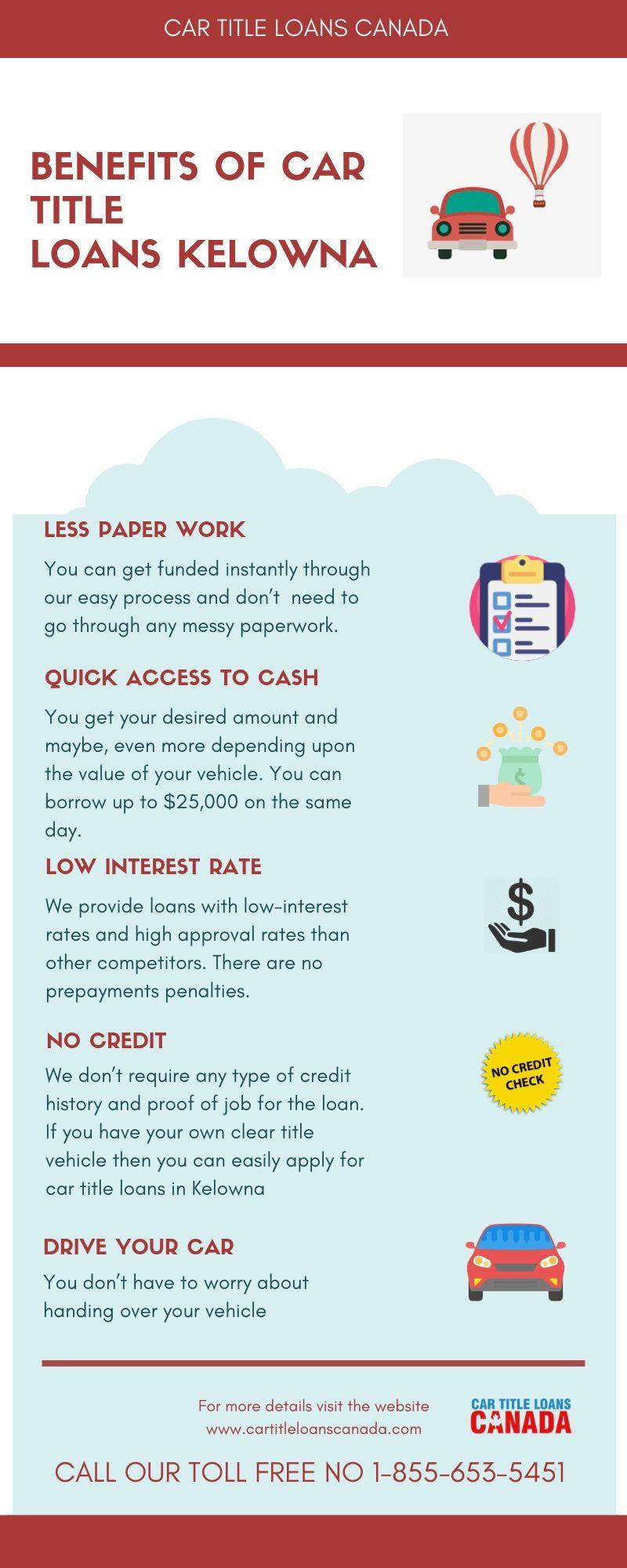Kelowna Vehicle Title Loans Instant Approval Car Title Kelowna Loan