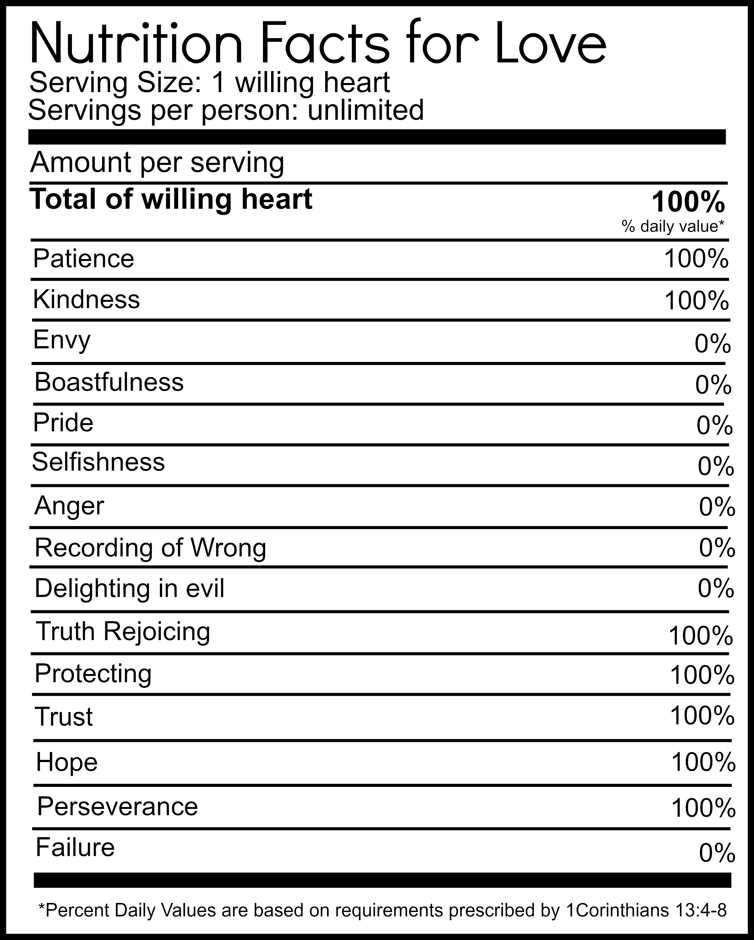 love nutrition facts. a free Valentine's Day printable from ...