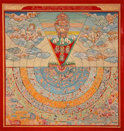 Axis Mundi axis mundi search axis mundi religious