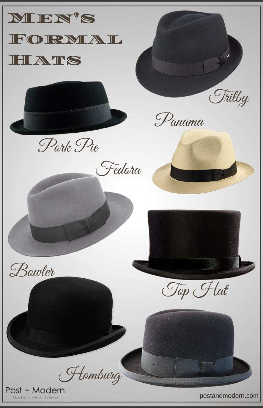Mens Hats Style Names In 2021 Mens Hats Fashion Mens Dress Hats Types Of Mens Hats