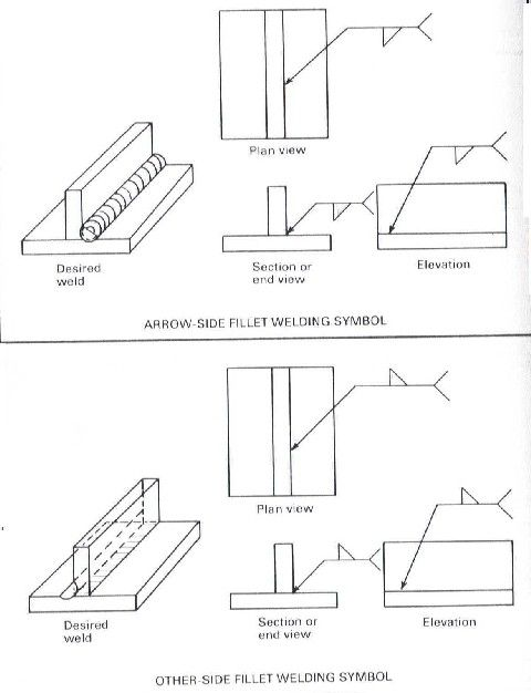 Your First Weldment Drawing u2014 Six Pointers to Get You Started u2013 Weld - new blueprint book for welders
