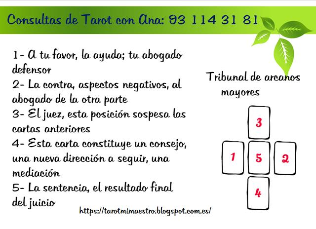Practicando Tiradas De Tarot Tirada 49 Lectura De Tarot Tarot Lectura