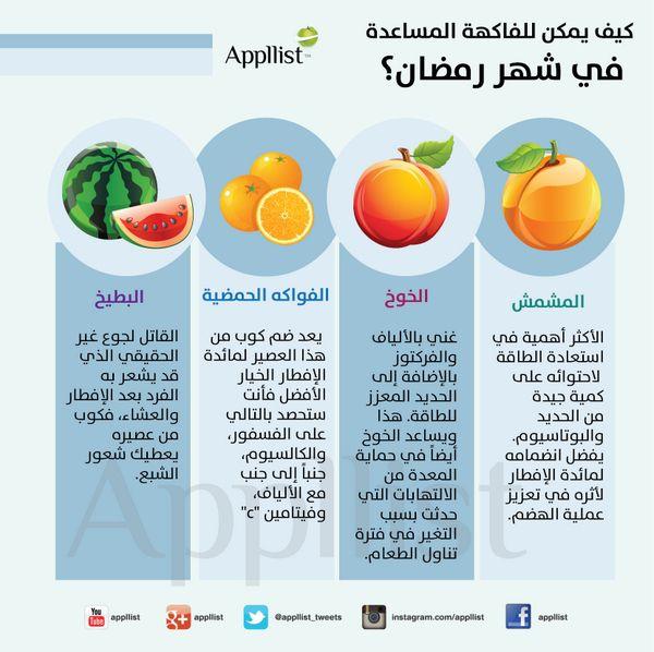 التغذية في رمضان Health Facts Food Health And Nutrition Fruit For Diabetics