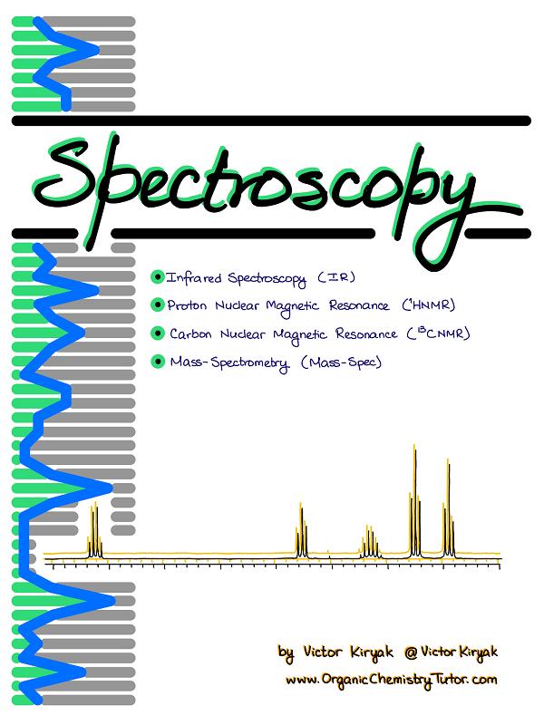 Spectroscopy In 2020 Organic Chemistry Notes Study Chemistry