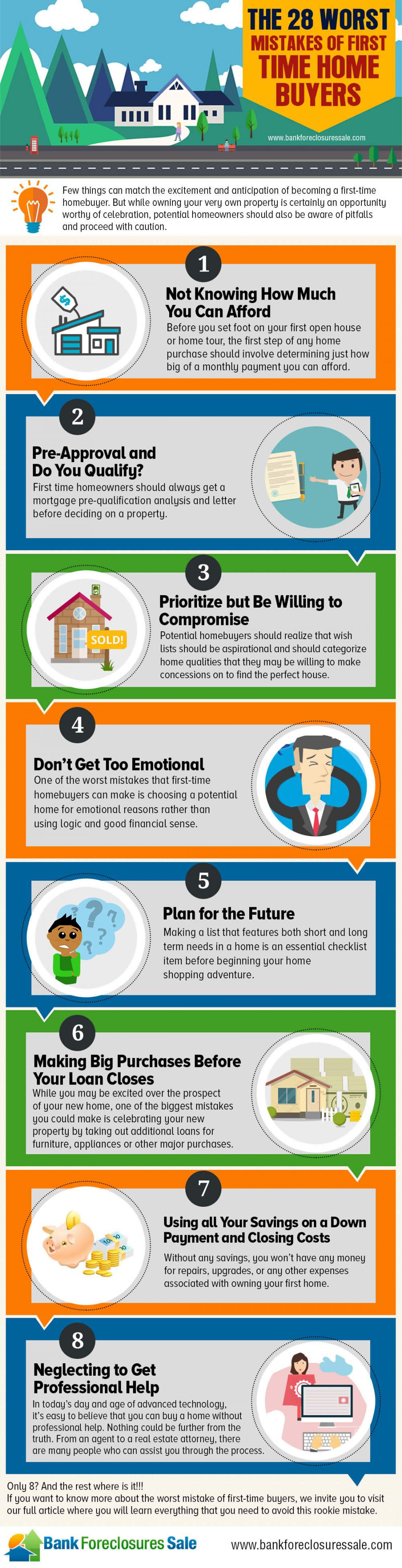 The 28 Worst Mistakes Of First Time Home Buyers Real Estate
